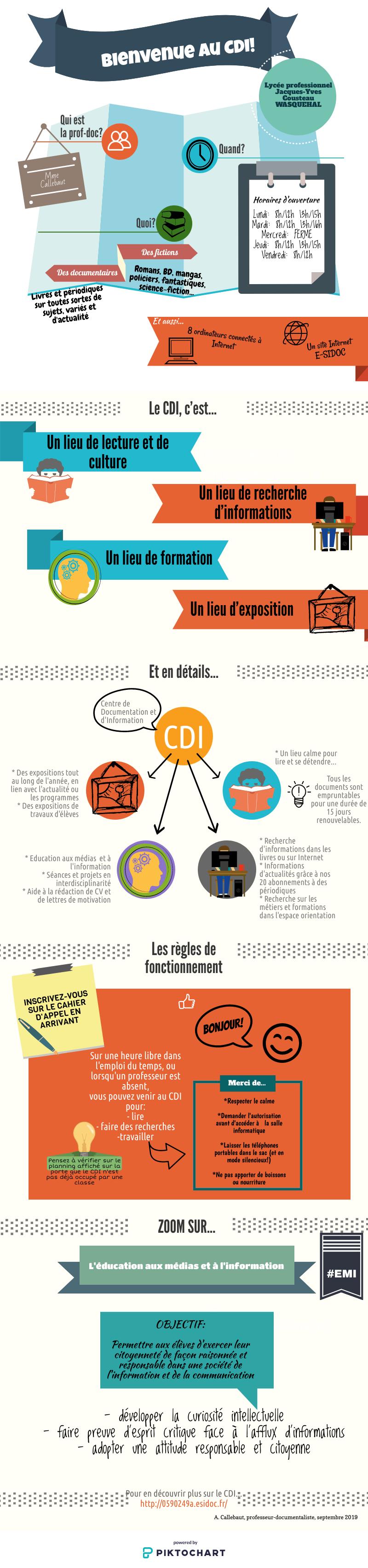 bienvenue au CDI 2019.png